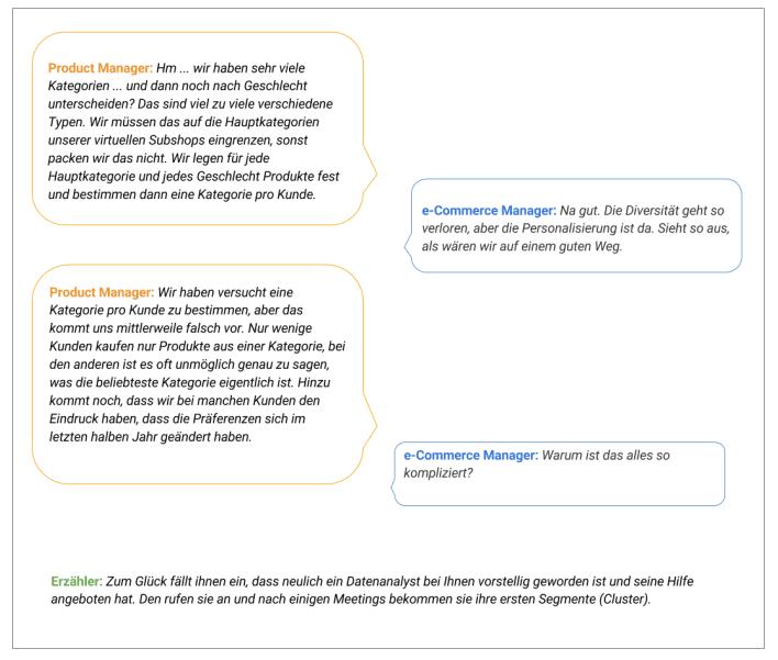 Fiktiver Dialog über E-Commerce-Recommendations
