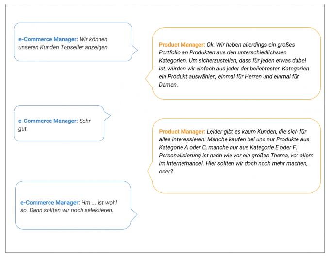 Fiktiver Dialog zum Thema E-Commerce-Recommendations
