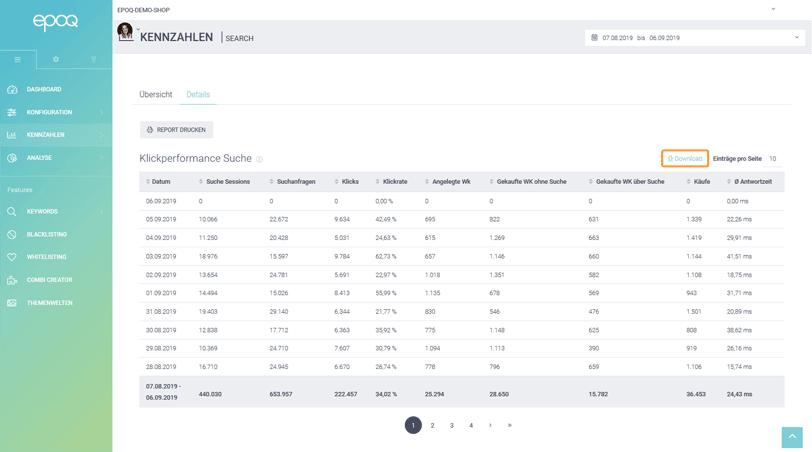 Der Screenshot zeigt einen Ausschnitt aus dem Bereich Kennzahlen im epoq Control Desk. Angezeigt wird ein Detailreport der Suche mit Downloadfunktion.