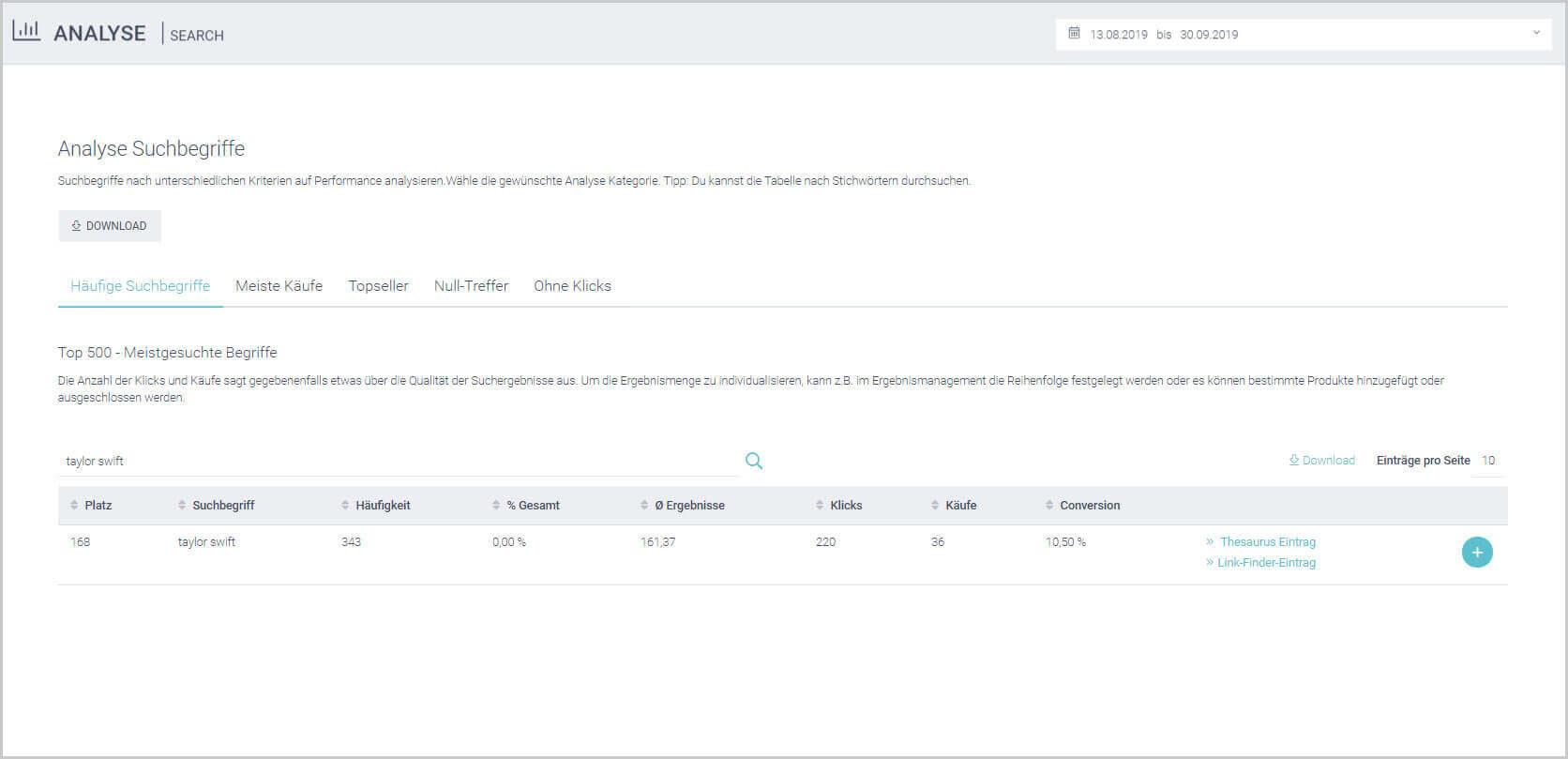 Der Screenshot zeigt die qualitative Analyse der häufigsten Suchbegriffe im epoq Control Desk nach der Suchergebnisbearbeitung.
