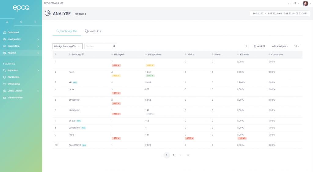Der Screenshot zeigt eine Übersicht des Analyse-Bereichs der Suche im Control Desk.