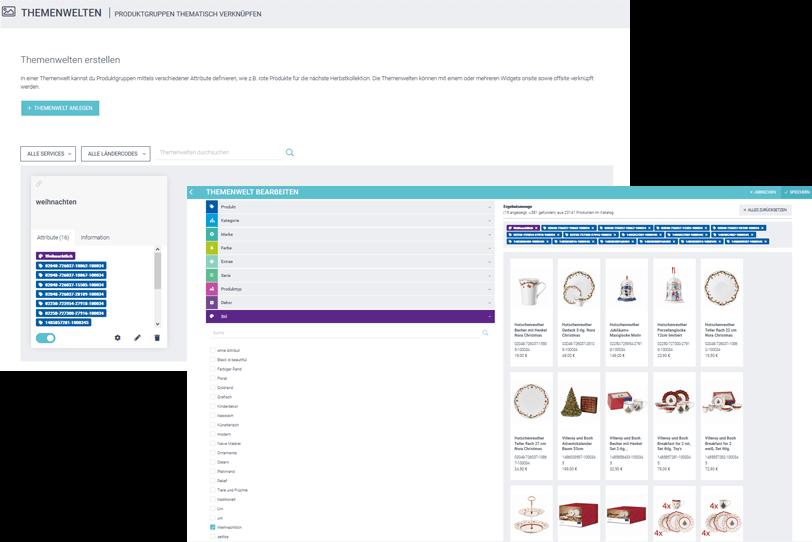 Der Screenshot zeigt die angelegte Themenwelt im Control Desk von Tableware24.