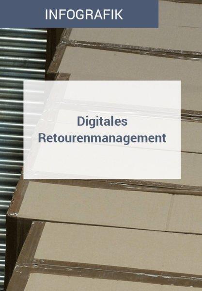 Vorschaubild der Infografik zum Thema Digitales Retourenmanagement