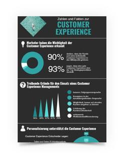 vorschau-infografik-customer-experience-epoq