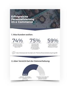 vorschau-infografik-erfolgreiche-personalisierung-epoq